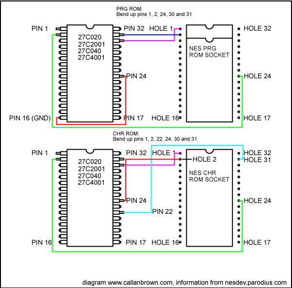 pin_diagram advanced mmc3 nes reproduction Basic Electrical Wiring Diagrams at cos-gaming.co